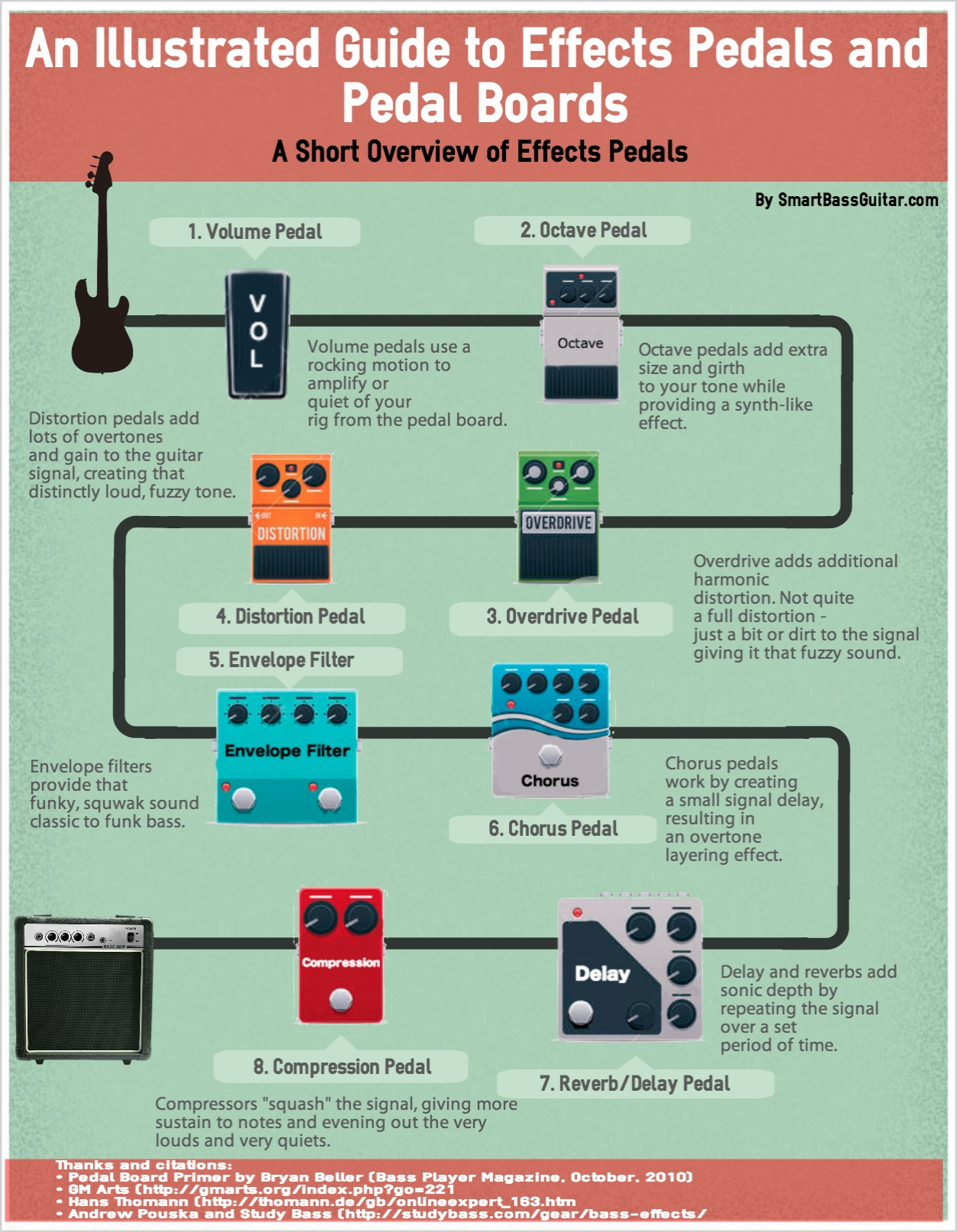 the best bass guitar effects pedals guide you 39 ll ever see infographic