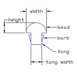 Fret-anatomy1