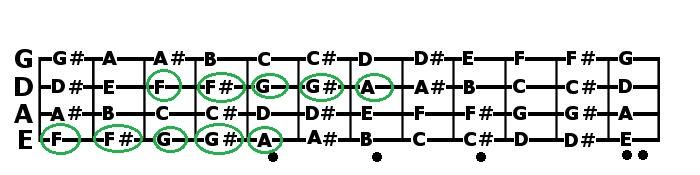 bass-guitar-notes