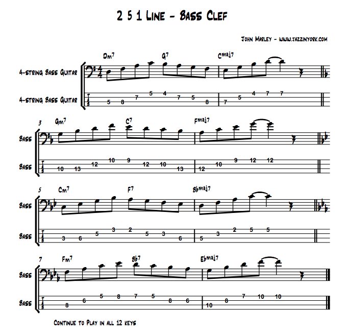 Jazz Bass Soloing: Soloing Over A 2-5-1 Chord Progression