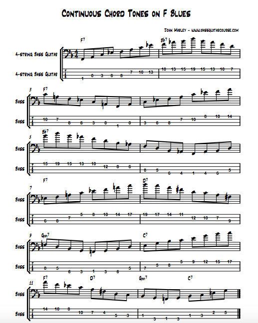 soloing on bass guitar practice sheet using continuous chord tones